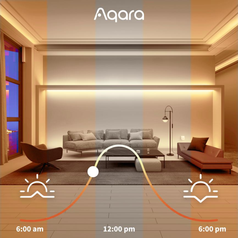 Aqara Announces Firmware Update to Support Adaptive Lighting.png